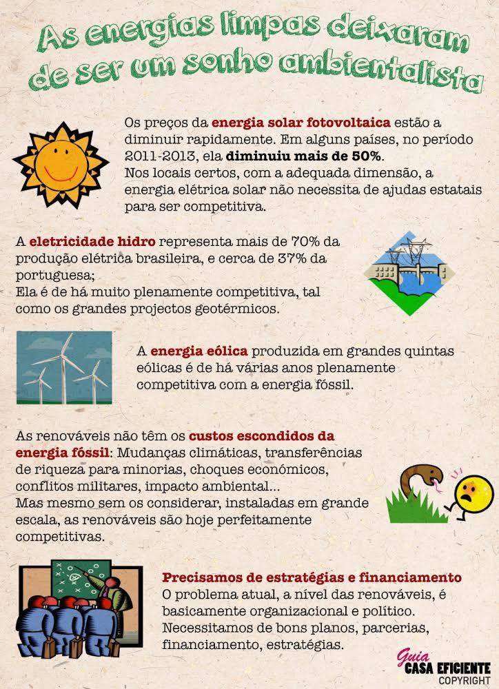 As energias renováveis vs. fósseis