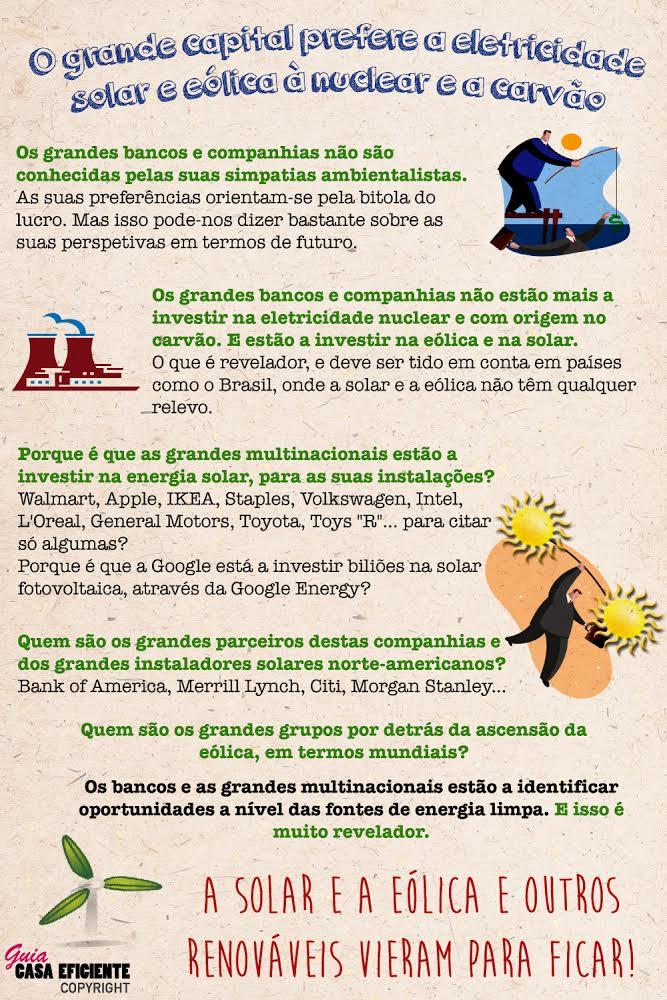 A solar e a eólica vs. eletricidade nuclear e a carvão