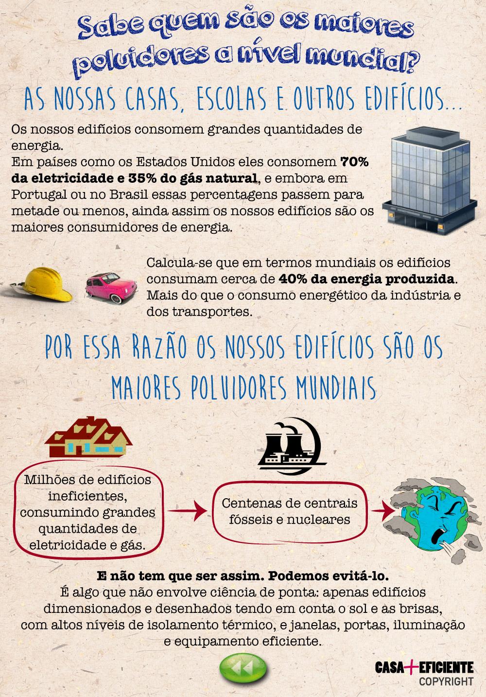 Edíficios consumo energia eletricidade gás